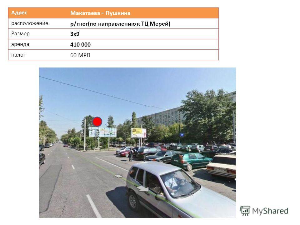 Адрес Макатаева – Пушкина расположение р/п юг(по направлению к ТЦ Мерей) Размер 3х9 аренда 410 000 налог 60 МРП