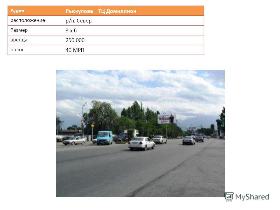 Адрес Рыскулова – ТЦ Домиллион расположение р/п, Север Размер 3 х 6 аренда 250 000 налог 40 МРП
