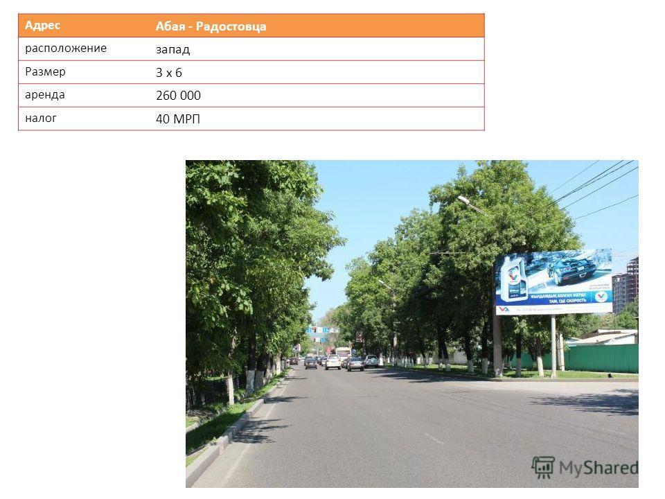 Адрес Абая - Радостовца расположение запад Размер 3 х 6 аренда 260 000 налог 40 МРП