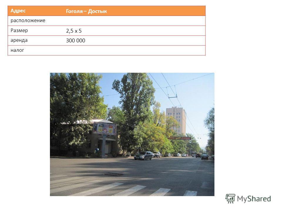 Адрес Гоголя – Достык расположение Размер 2,5 х 5 аренда 300 000 налог