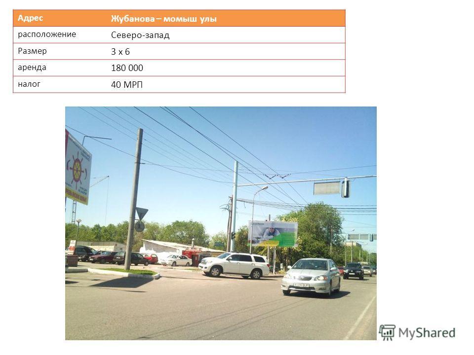 Адрес Жубанова – момыш улы расположение Северо-запад Размер 3 х 6 аренда 180 000 налог 40 МРП