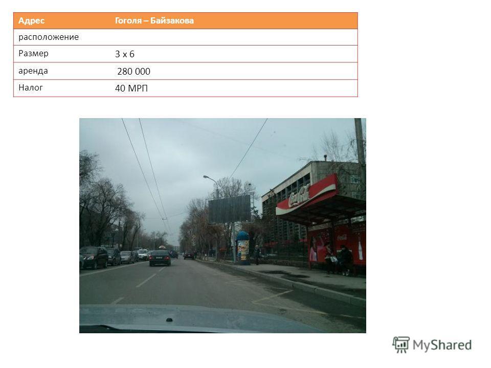 Адрес Гоголя – Байзакова расположение Размер 3 х 6 аренда 280 000 Налог 40 МРП
