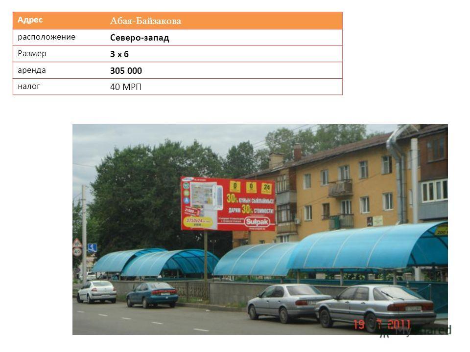 Адрес Абая-Байзакова расположение Северо-запад Размер 3 х 6 аренда 305 000 налог 40 МРП