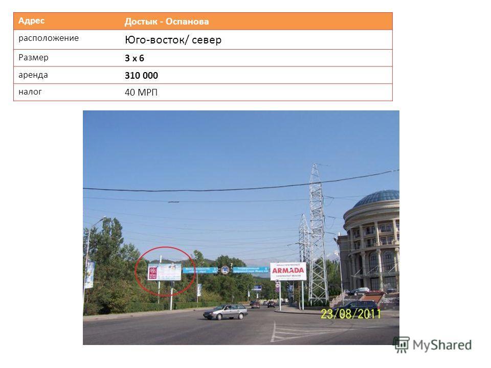 Адрес Достык - Оспанова расположение Юго-восток/ север Размер 3 х 6 аренда 310 000 налог 40 МРП