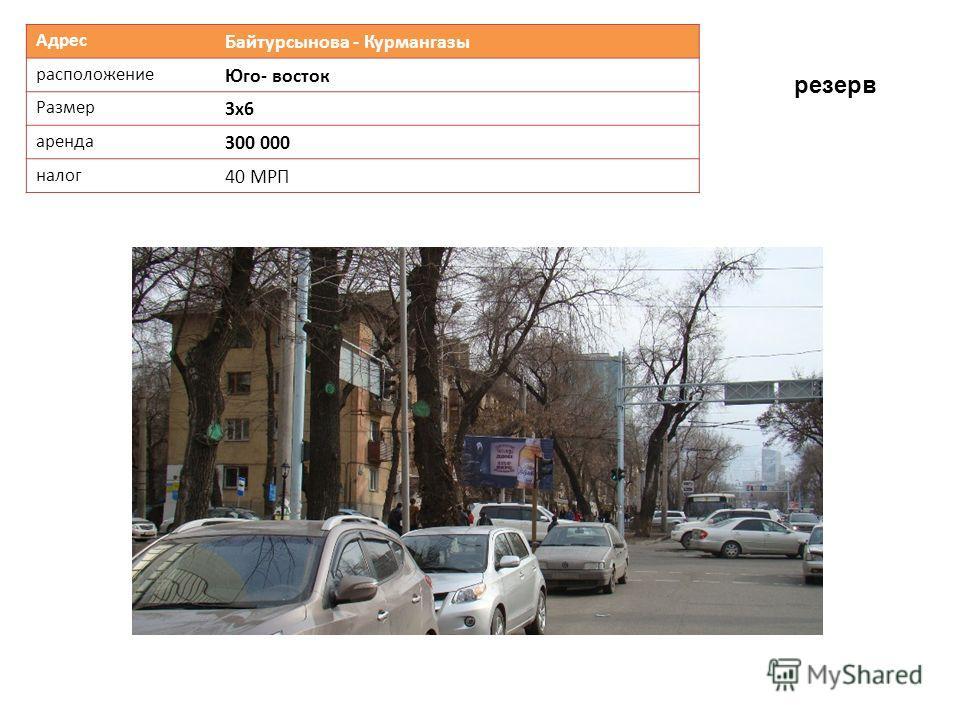 Адрес Байтурсынова - Курмангазы расположение Юго- восток Размер 3х6 аренда 300 000 налог 40 МРП резерв