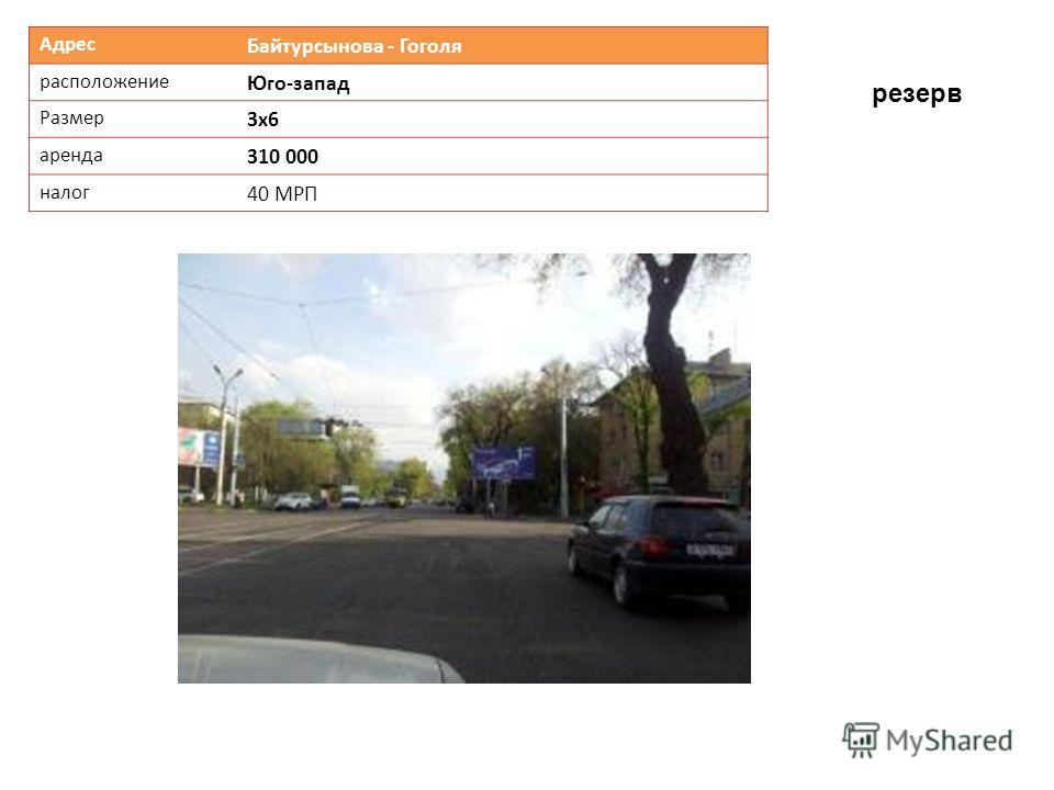 Адрес Байтурсынова - Гоголя расположение Юго-запад Размер 3х6 аренда 310 000 налог 40 МРП резерв