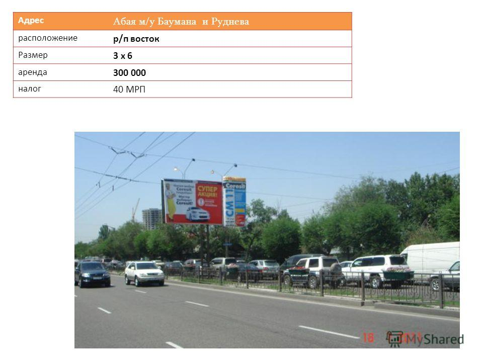 Адрес Абая м/у Баумана и Руднева расположение р/п восток Размер 3 х 6 аренда 300 000 налог 40 МРП