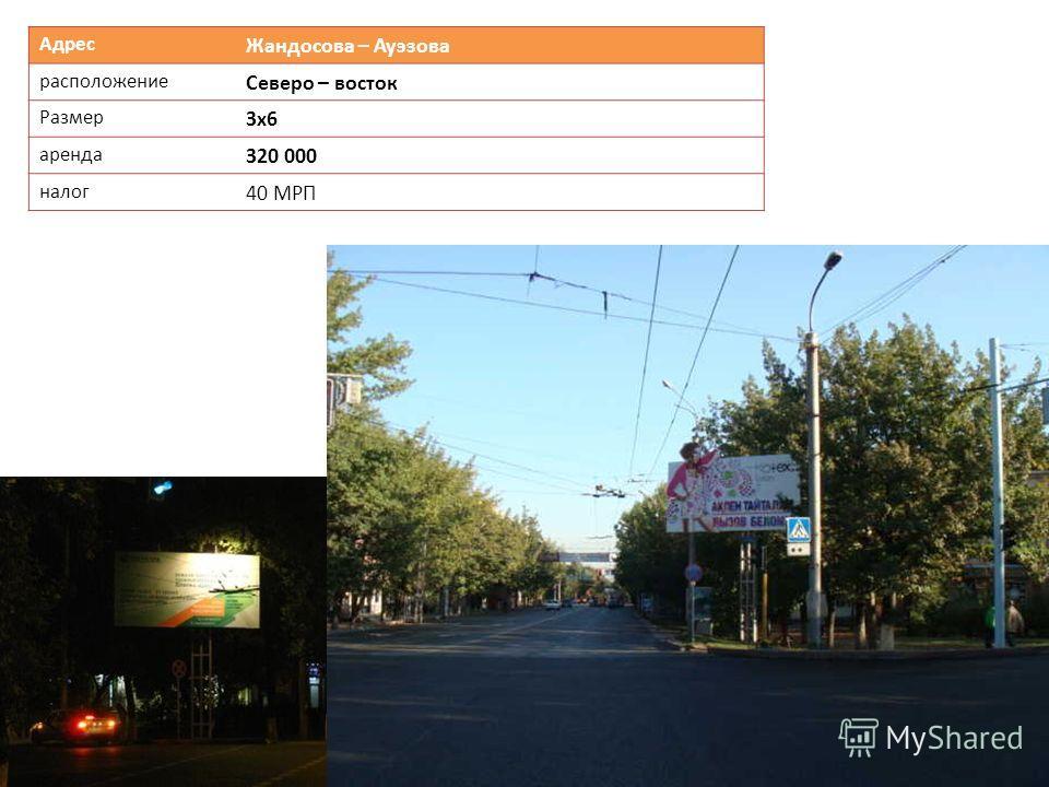 Адрес Жандосова – Ауэзова расположение Северо – восток Размер 3х6 аренда 320 000 налог 40 МРП