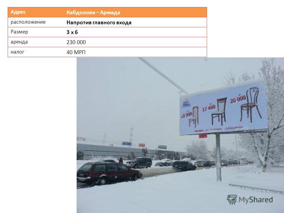 Адрес Кабдолова – Армада расположение Напротив главного входа Размер 3 х 6 аренда 230 000 налог 40 МРП