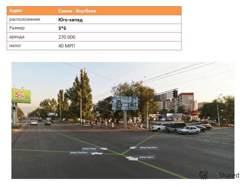 Адрес Саина - Улугбека расположение Юго-запад Размер 3*6 аренда 270 000 налог 40 МРП
