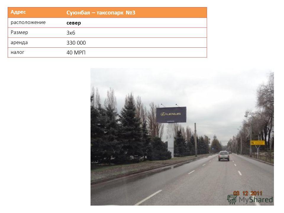 Адрес Суюнбая – таксопарк 3 расположение север Размер 3х6 аренда 330 000 налог 40 МРП
