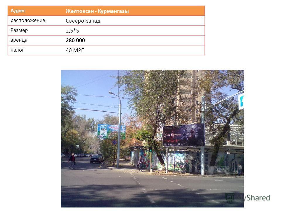 Адрес Желтоксан - Курмангазы расположение Свееро-запад Размер 2,5*5 аренда 280 000 налог 40 МРП