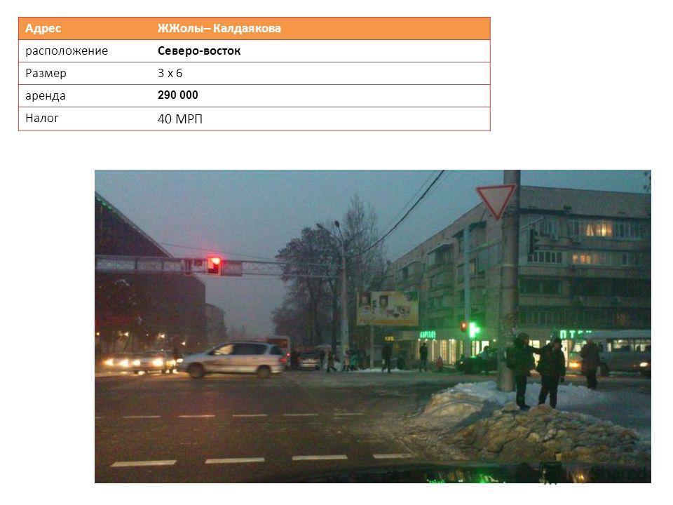 Адрес ЖЖолы– Калдаякова расположениеСеверо-восток Размер 3 х 6 аренда 290 000 Налог 40 МРП