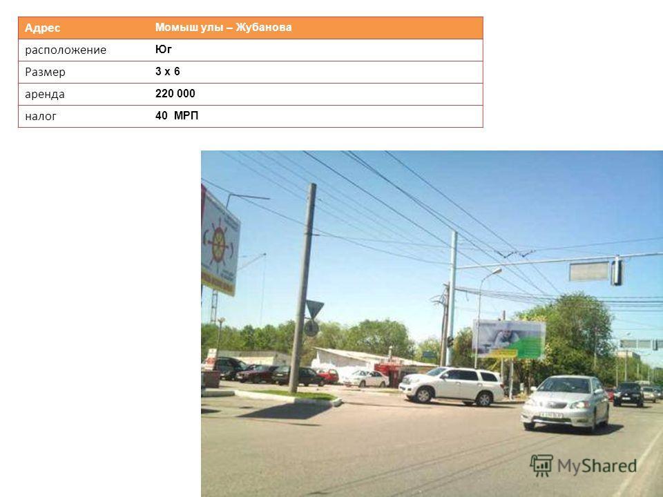 Адрес Момыш улы – Жубанова расположение Юг Размер 3 х 6 аренда 220 000 налог 40 МРП