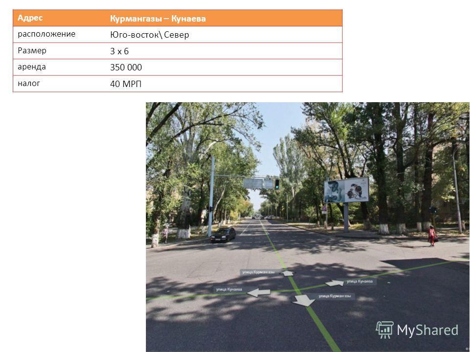 Адрес Курмангазы – Кунаева расположение Юго-восток\ Север Размер 3 х 6 аренда 350 000 налог 40 МРП