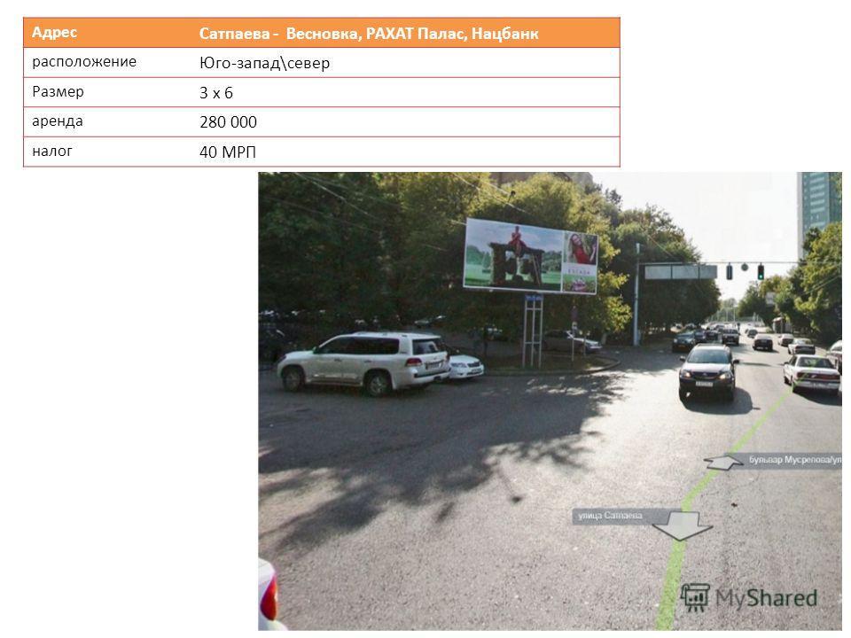 Адрес Сатпаева - Весновка, РАХАТ Палас, Нацбанк расположение Юго-запад\север Размер 3 х 6 аренда 280 000 налог 40 МРП