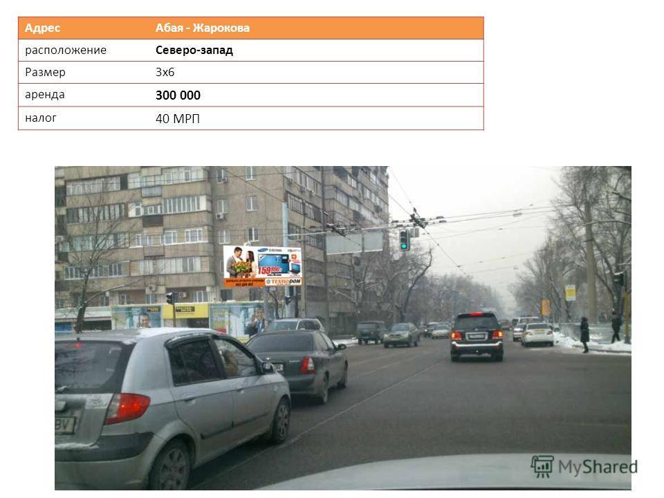 Адрес Абая - Жарокова расположениеСеверо-запад Размер 3х6 аренда 300 000 налог 40 МРП