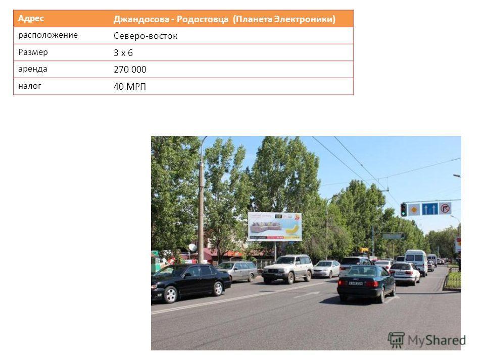 Адрес Джандосова - Родостовца (Планета Электроники) расположение Северо-восток Размер 3 х 6 аренда 270 000 налог 40 МРП