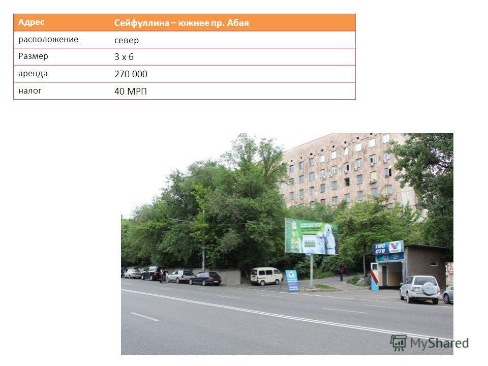 Адрес Сейфуллина – южнее пр. Абая расположение север Размер 3 х 6 аренда 270 000 налог 40 МРП