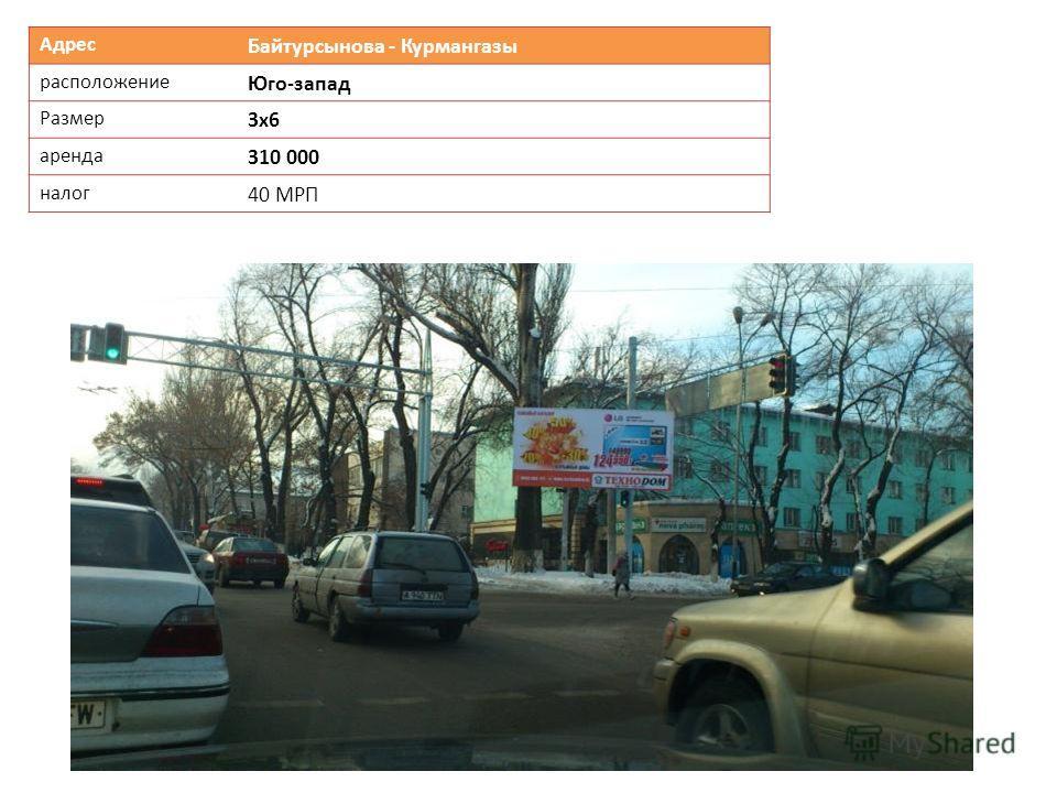 Адрес Байтурсынова - Курмангазы расположение Юго-запад Размер 3х6 аренда 310 000 налог 40 МРП