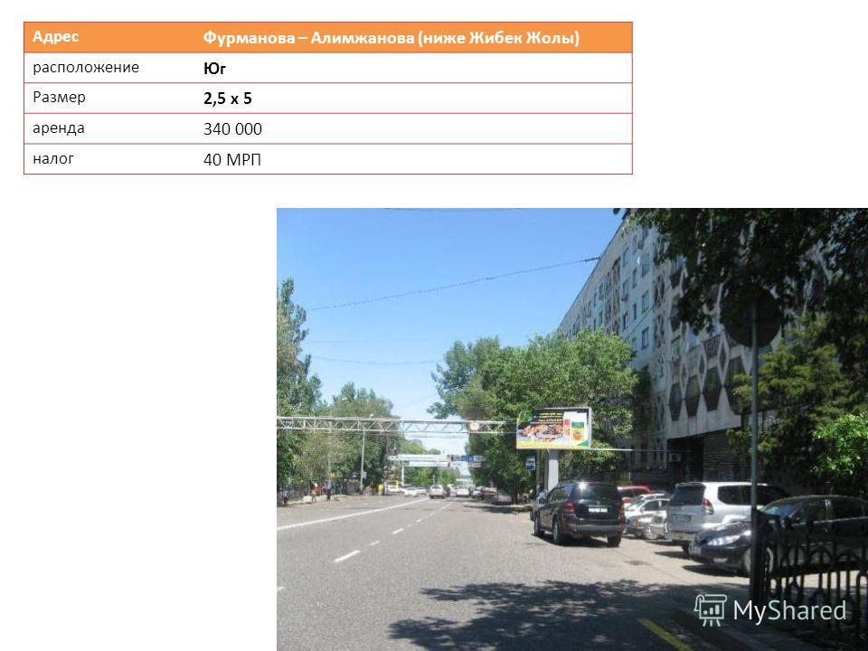 Адрес Фурманова – Алимжанова (ниже Жибек Жолы) расположение Юг Размер 2,5 х 5 аренда 340 000 налог 40 МРП