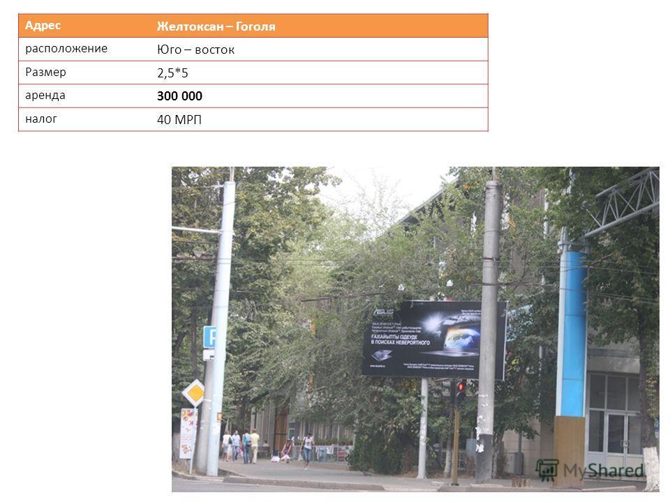 Адрес Желтоксан – Гоголя расположение Юго – восток Размер 2,5*5 аренда 300 000 налог 40 МРП