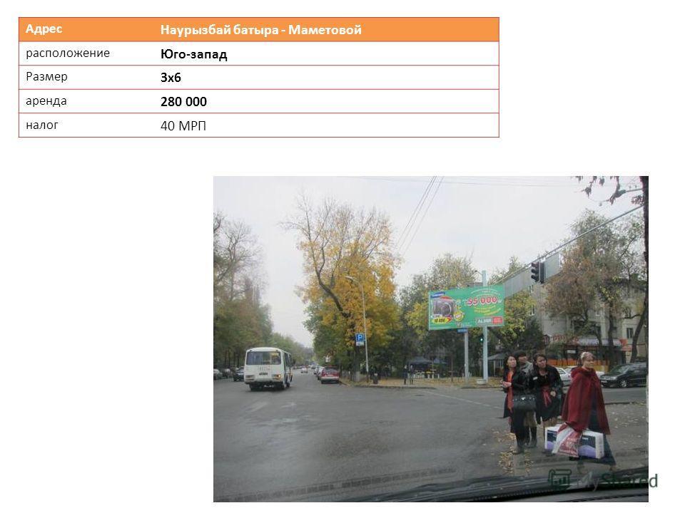 Адрес Наурызбай батыра - Маметовой расположение Юго-запад Размер 3х6 аренда 280 000 налог 40 МРП