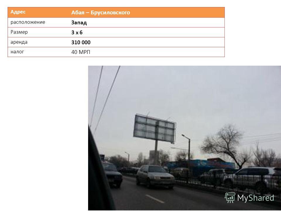 Адрес Абая – Брусиловского расположение Запад Размер 3 х 6 аренда 310 000 налог 40 МРП