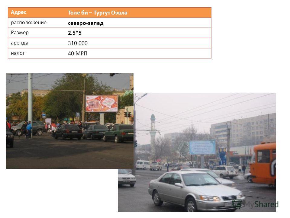 Адрес Толе би – Тургут Озала расположение северо-запад Размер 2.5*5 аренда 310 000 налог 40 МРП