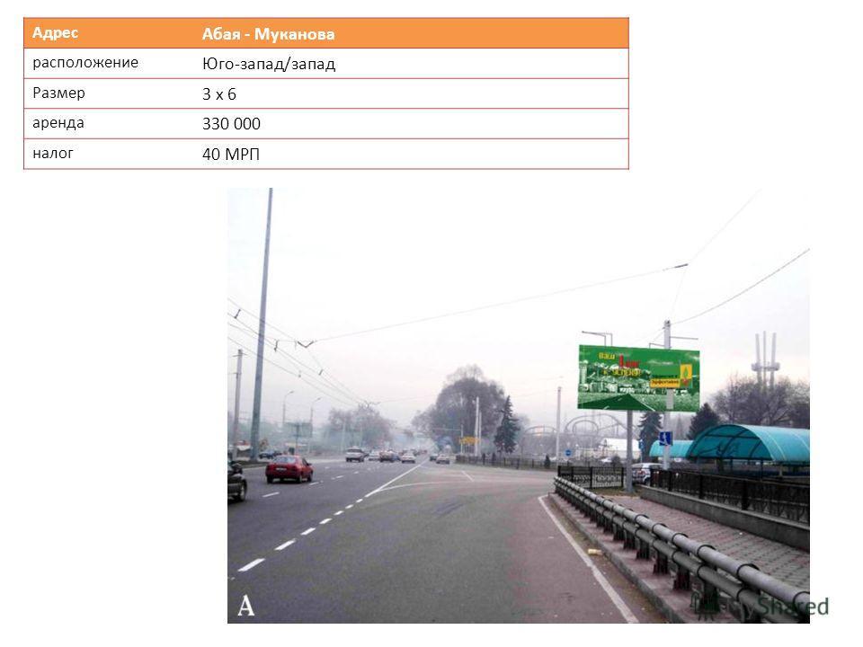 Адрес Абая - Муканова расположение Юго-запад/запад Размер 3 х 6 аренда 330 000 налог 40 МРП