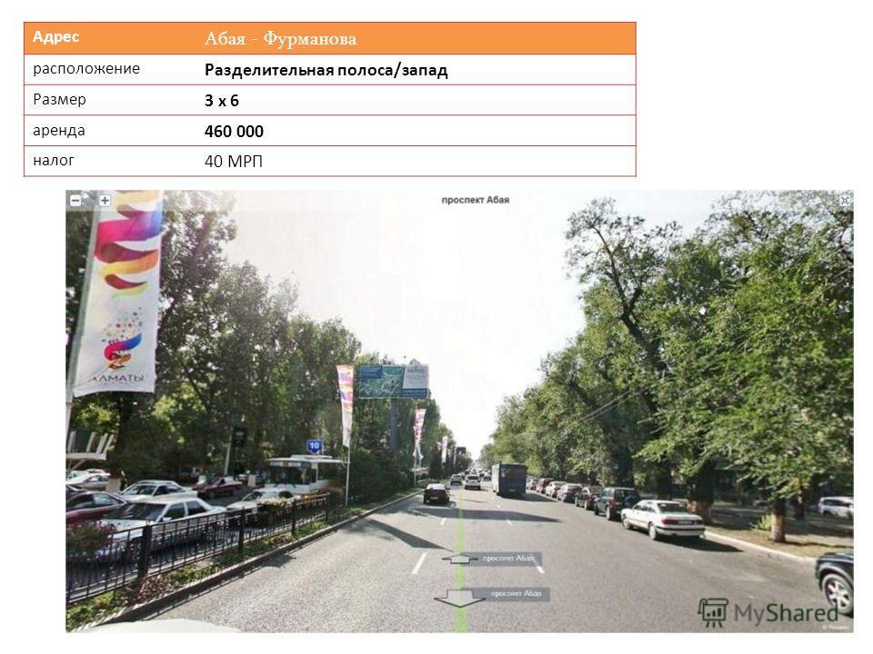 Адрес Абая - Фурманова расположение Разделительная полоса/запад Размер 3 х 6 аренда 460 000 налог 40 МРП
