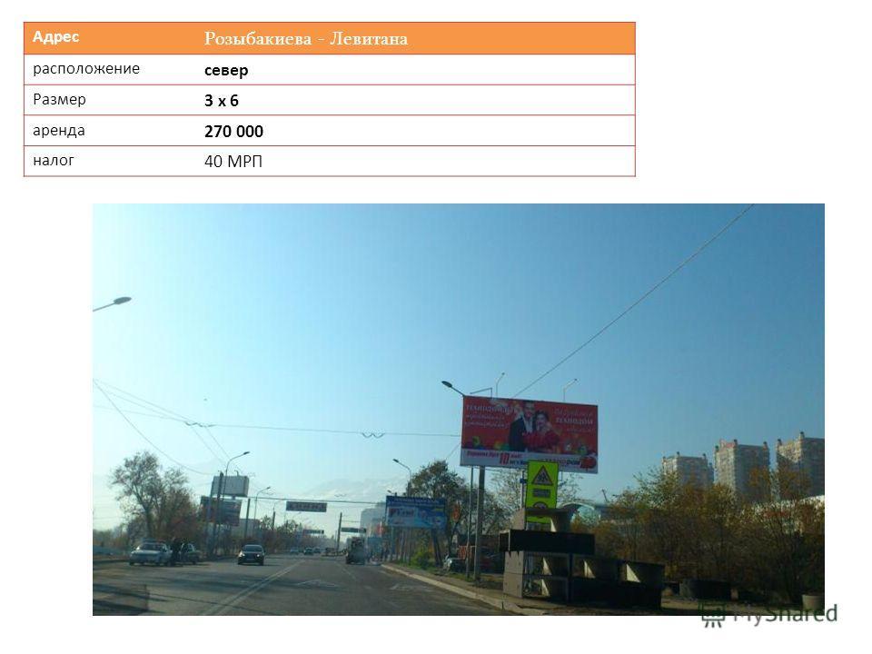 Адрес Розыбакиева - Левитана расположение север Размер 3 х 6 аренда 270 000 налог 40 МРП