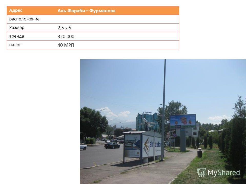 Адрес Аль-Фараби – Фурманова расположение Размер 2,5 х 5 аренда 320 000 налог 40 МРП