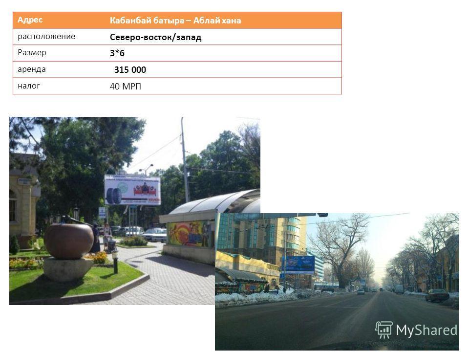Адрес Кабанбай батыра – Аблай хана расположение Северо-восток/запад Размер 3*6 аренда 315 000 налог 40 МРП