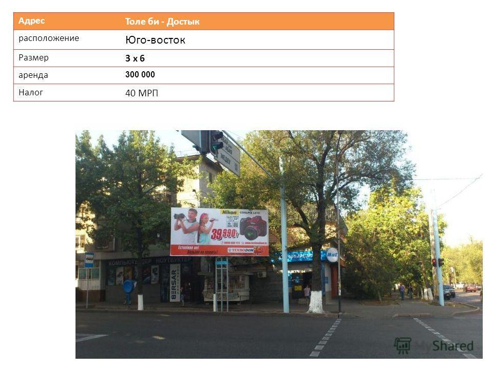 Адрес Толе би - Достык расположение Юго-восток Размер 3 х 6 аренда 300 000 Налог 40 МРП