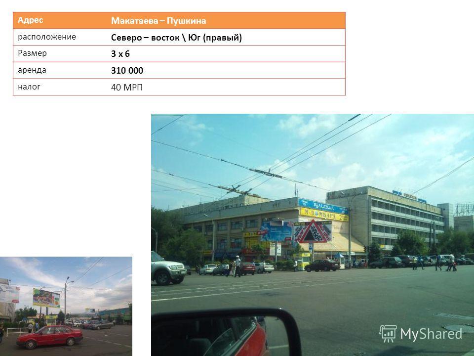 Адрес Макатаева – Пушкина расположение Северо – восток \ Юг (правый) Размер 3 х 6 аренда 310 000 налог 40 МРП