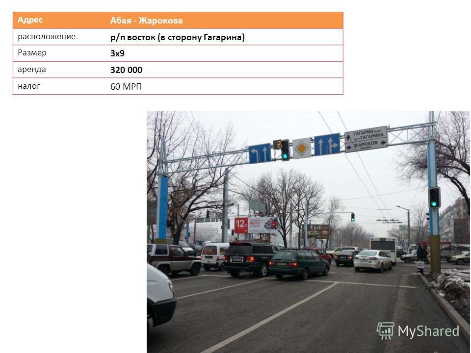 Адрес Абая - Жарокова расположение р/п восток (в сторону Гагарина) Размер 3х9 аренда 320 000 налог 60 МРП