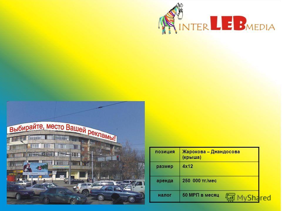 позицияЖарокова – Джандосова (крыша) размер4х12 аренда250 000 тг./мес налог50 МРП в месяц