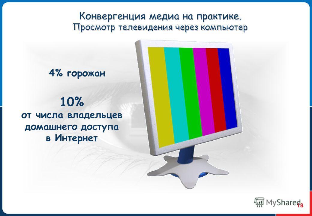18 Конвергенция медиа на практике. Просмотр телевидения через компьютер 4% горожан 10% от числа владельцев домашнего доступа в Интернет