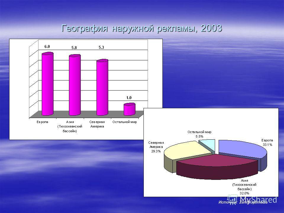 География наружной рекламы, 2003 Источник: ZenithOptimedia