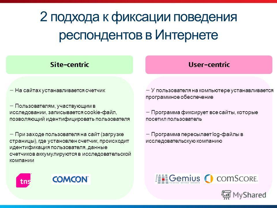 User-centric На сайтах устанавливается счетчик Пользователям, участвующим в исследовании, записывается cookie-файл, позволяющий идентифицировать пользователя При заходе пользователя на сайт (загрузке страницы), где установлен счетчик, происходит иден