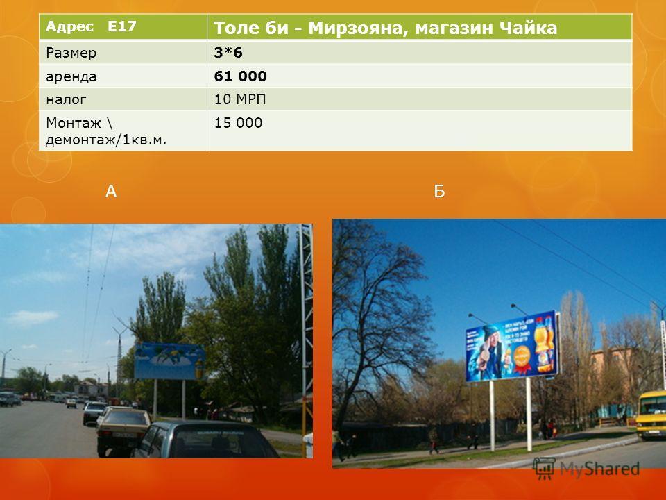 Адрес E17 Толе би - Мирзояна, магазин Чайка Размер3*6 аренда61 000 налог10 МРП Монтаж \ демонтаж/1кв.м. 15 000 АБ