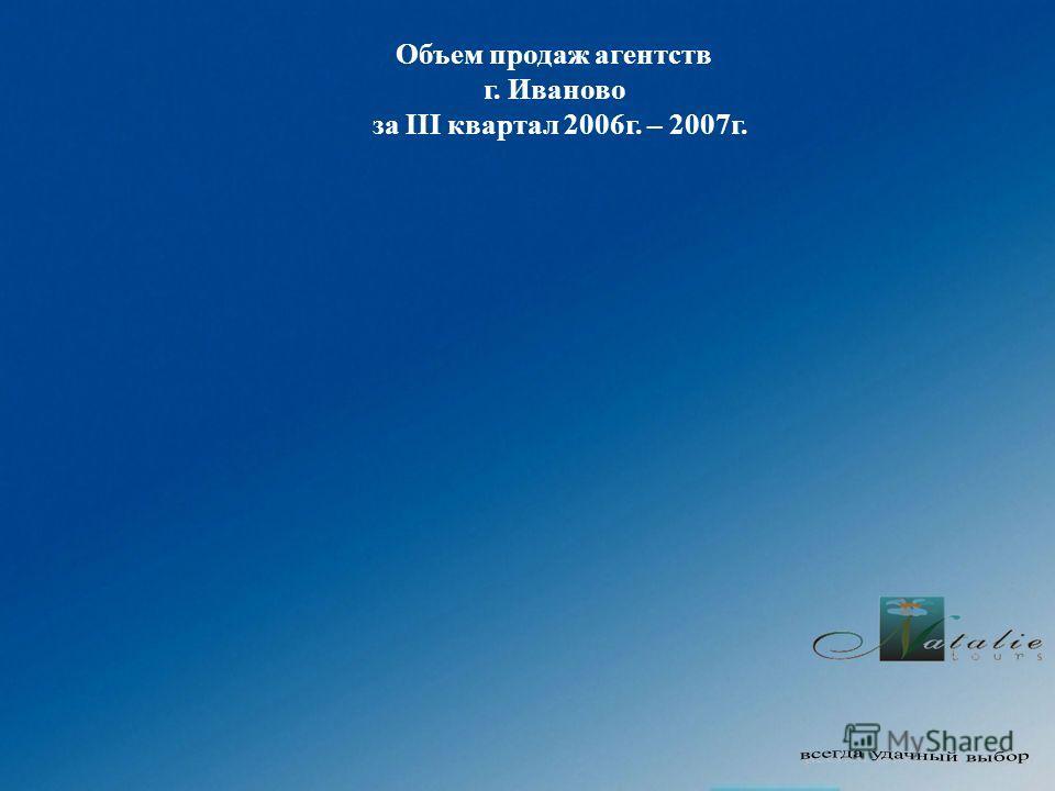 Объем продаж агентств г. Иваново за III квартал 2006г. – 2007г.
