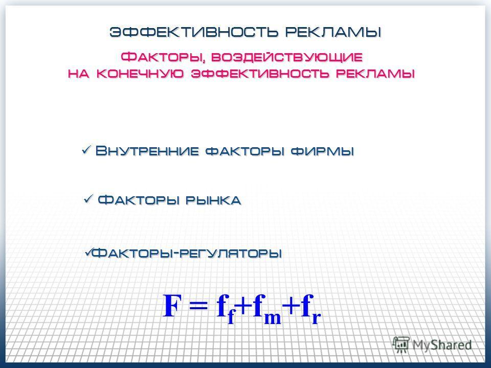 ЭФФЕКТИВНОСТЬ РЕКЛАМЫ Факторы, воздействующие на конечную эффективность рекламы Внутренние факторы фирмы Внутренние факторы фирмы Факторы-регуляторы Факторы-регуляторы Факторы рынка Факторы рынка F = f f +f m +f r