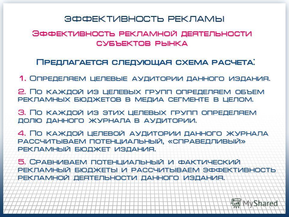 РЕКЛАМЫ ВЕСЕЛОВ С.В.,