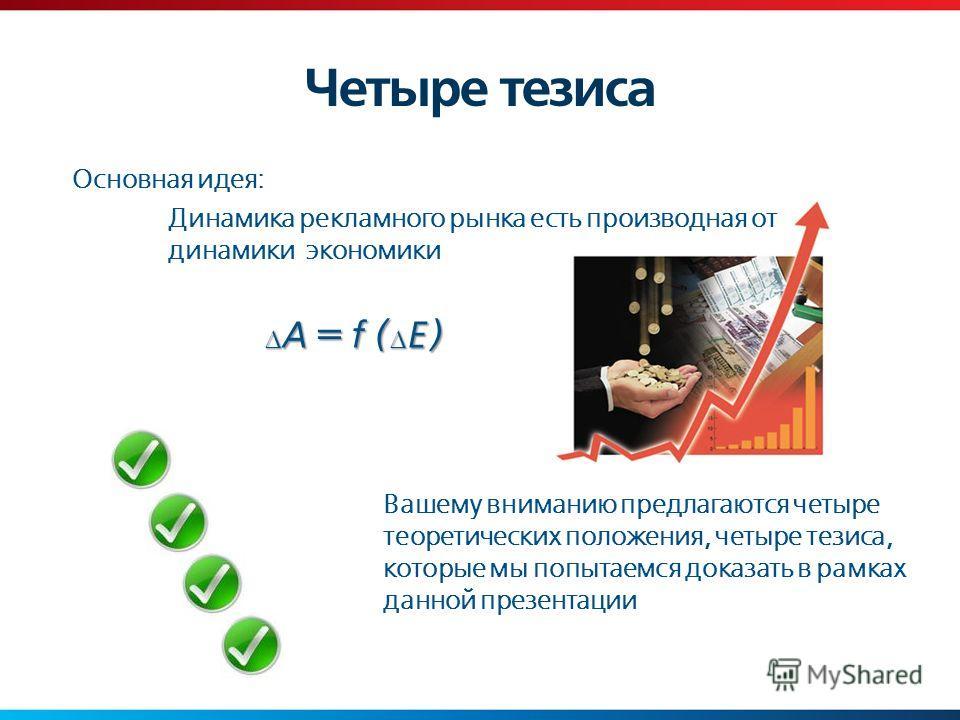 Четыре тезиса Основная идея: Динамика рекламного рынка есть производная от динамики экономики A = f ( E) A = f ( E) Вашему вниманию предлагаются четыре теоретических положения, четыре тезиса, которые мы попытаемся доказать в рамках данной презентации