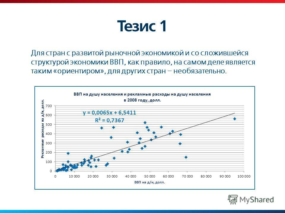 Тезис 1 Для стран с развитой рыночной экономикой и со сложившейся структурой экономики ВВП, как правило, на самом деле является таким «ориентиром», для других стран – необязательно.