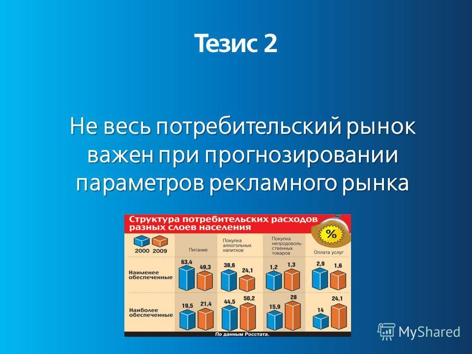 Тезис 2 Не весь потребительский рынок важен при прогнозировании параметров рекламного рынка