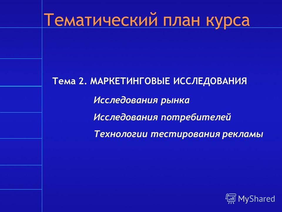 Тематический план курса Тема 2. МАРКЕТИНГОВЫЕ ИССЛЕДОВАНИЯ Исследования рынка Исследования потребителей Технологии тестирования рекламы