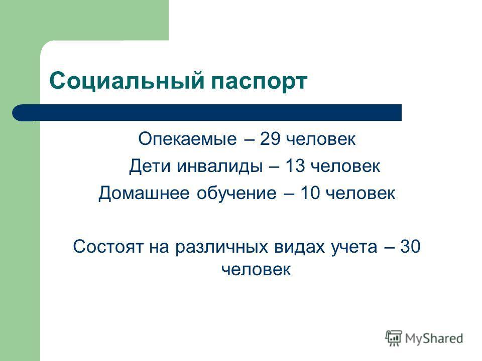 Социальный паспорт Опекаемые – 29 человек Дети инвалиды – 13 человек Домашнее обучение – 10 человек Состоят на различных видах учета – 30 человек